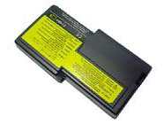 02K7054 THINKPAD R32 SERIES THINKPAD R40 SERIES ...
